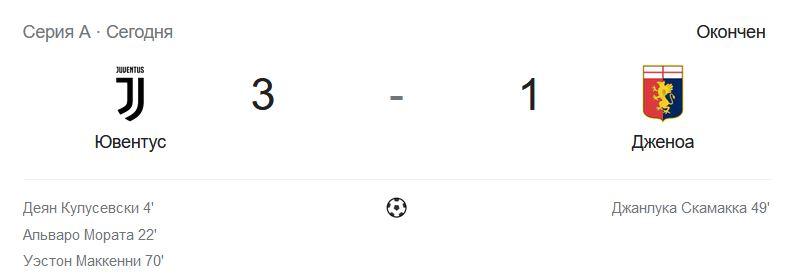 Матч завершился. Ювентус одолел Дженоа ⚽   Новости Орбита Дженоа, Ювентус, матч, победа, футбол, новости, мир, результат