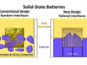 Линия твердотельных батарей для лучшей производительности